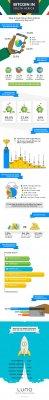 Infographic_ZA_FINAL_1200.thumb.jpg.aeea1fad43595215888d1d8383774d46.jpg