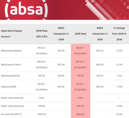ABSA-banking-fees-for-2019.thumb.png.58f60d387313df7056bb470764094048.png