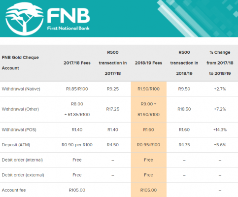 FNB-banking-fees-for-2019.thumb.png.0966273b8a5da01d45b0fa112d0c7fda.png