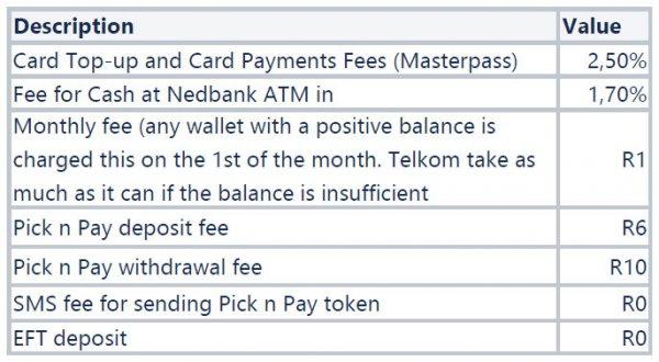 telkom-pay-fees.thumb.jpg.34dfac13f8e919b8311c01bbe82805de.jpg